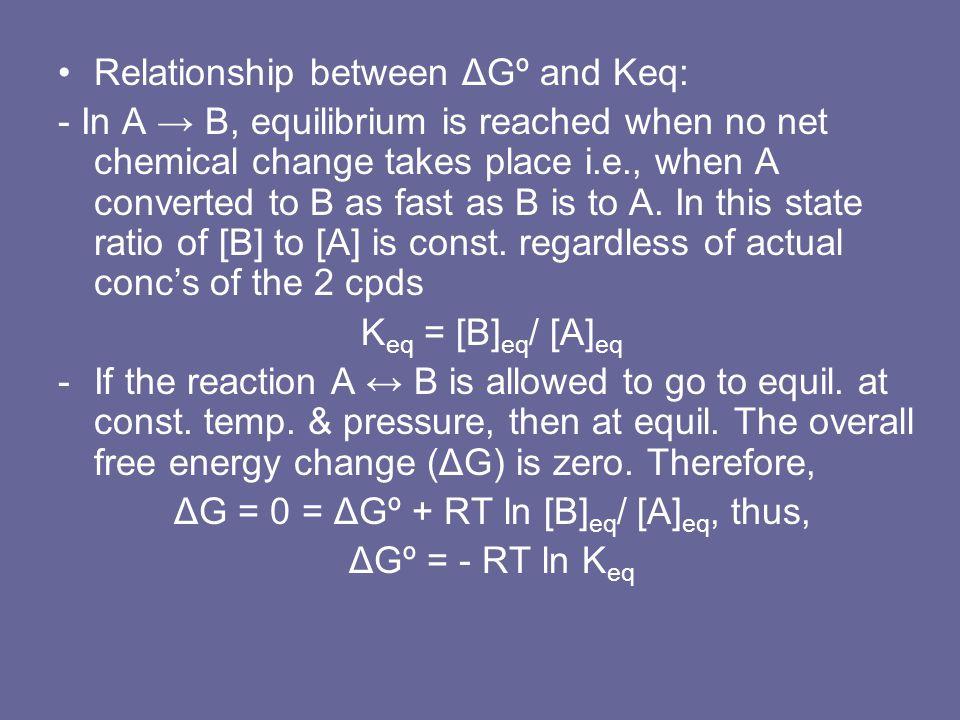 ΔG = 0 = ΔGº + RT ln [B]eq/ [A]eq, thus,